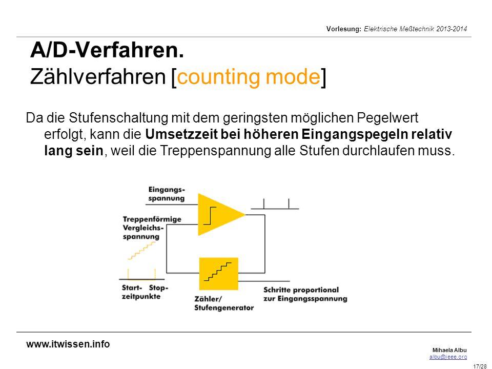 A/D-Verfahren. Zählverfahren [counting mode]